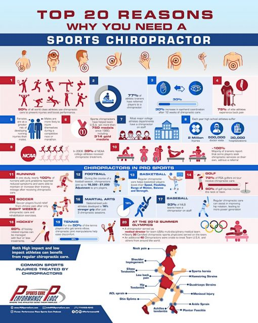 Sports Chiropractor Wall Poster