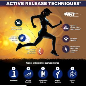 Active Release Runner Infographic