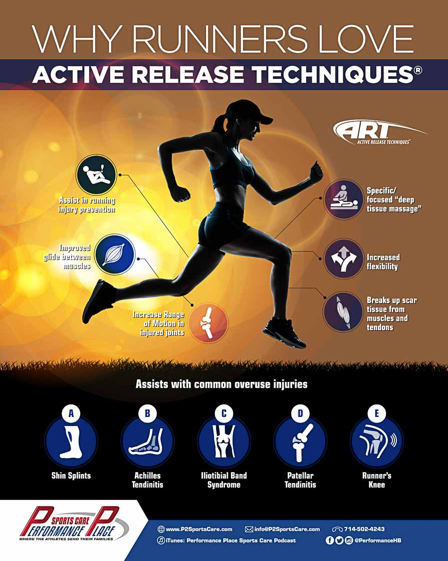 Active Release Runners Infographic