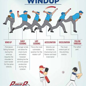 Windup Wall Posters