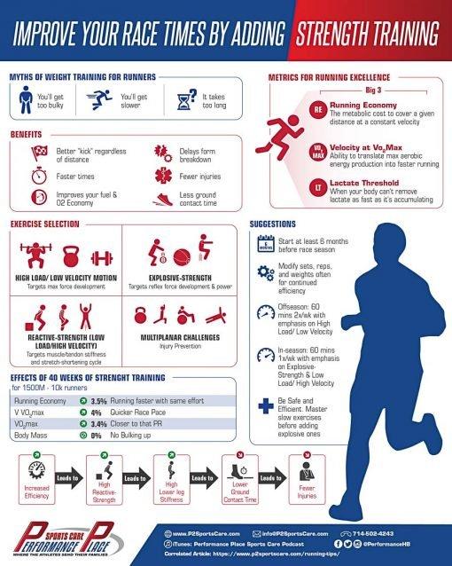 Strength Training Running Poster